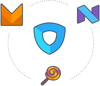 Best VPN App for Android OS